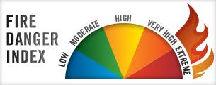 fire danger index