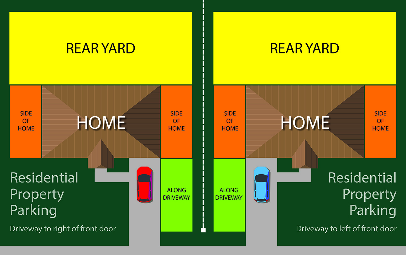 Residential Property Parking